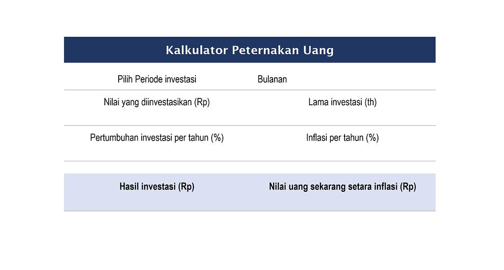 Kalkulator Perencanaan Keuangan (1)