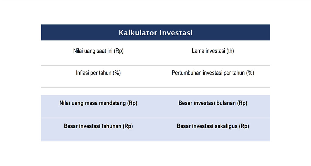 Kalkulator Perencanaan Keuangan (2)